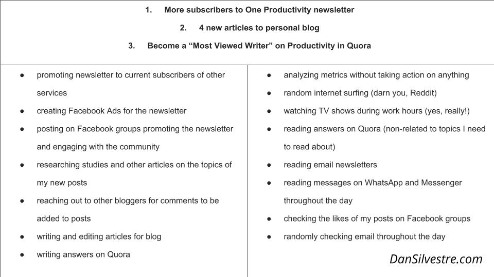 how to set priorities