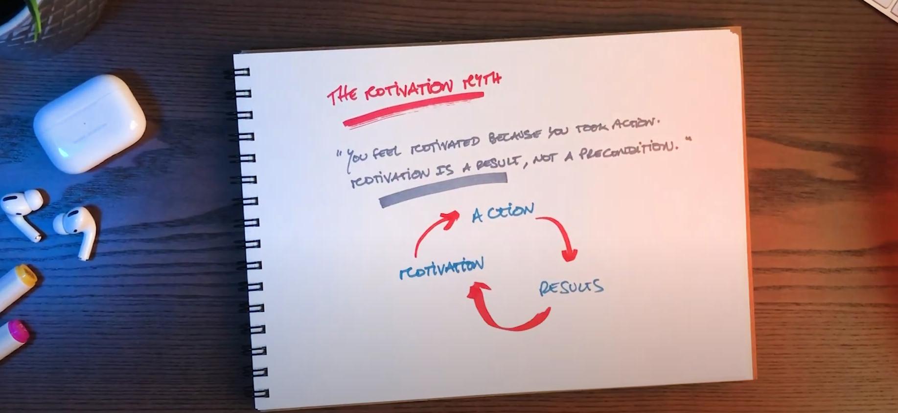 stop procrastinating the motivation myth